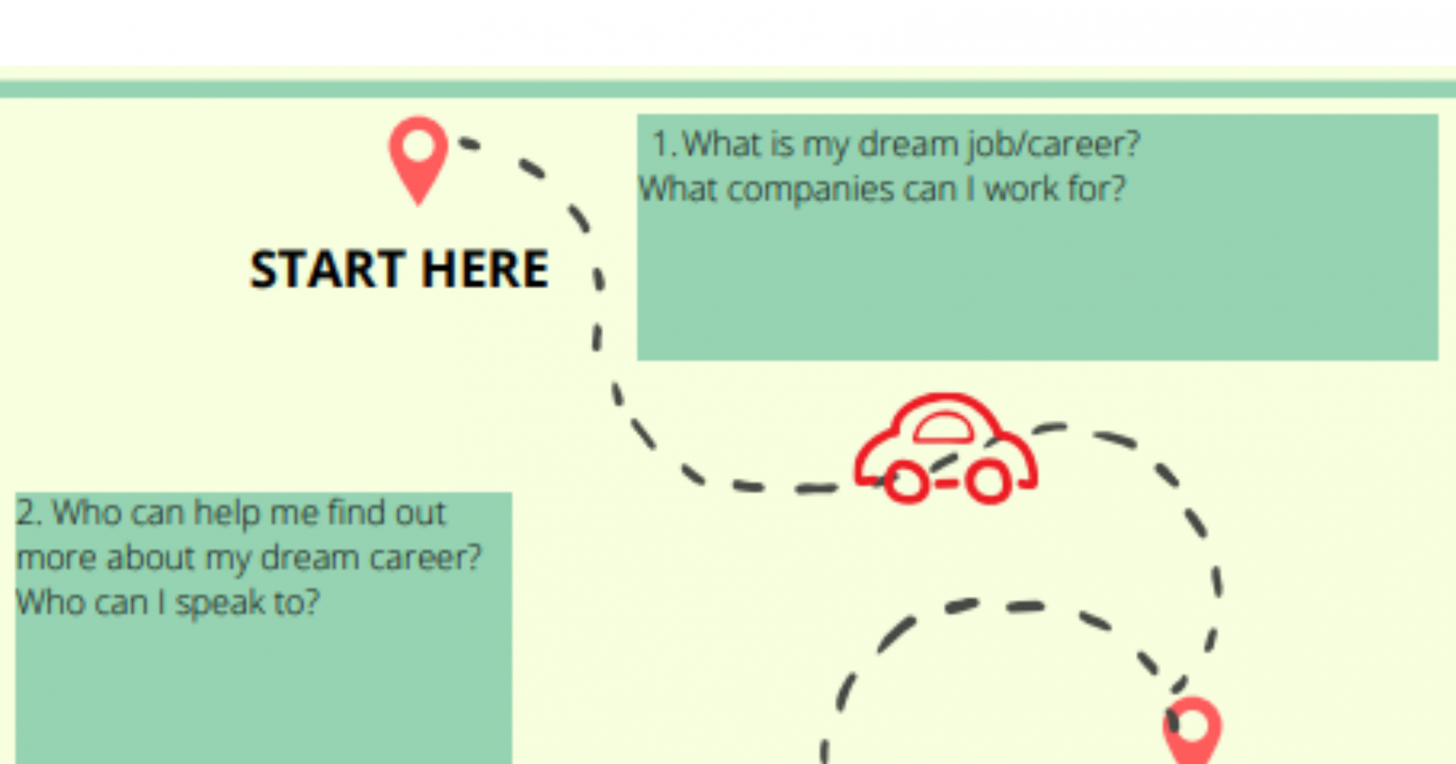My Career Roadmap: Creative Approaches to Career Education